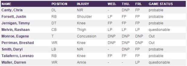 Raiders_injury_report_2015_week02_Ravens