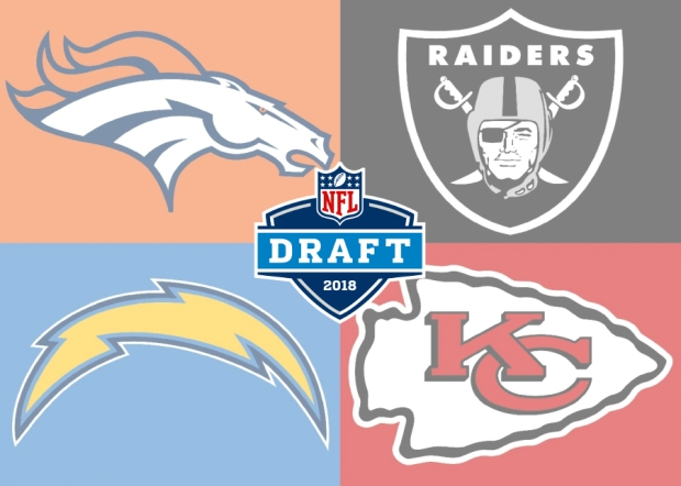 AFC_West_Draft_2018